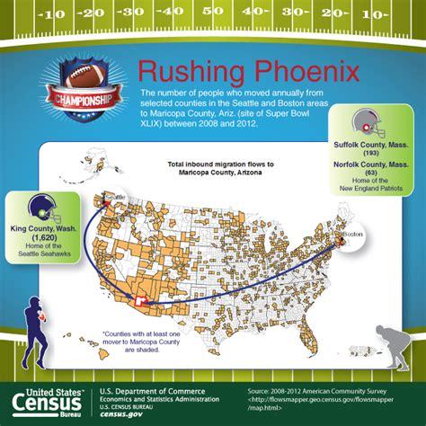 u s census bureau releases key statistics for bowl