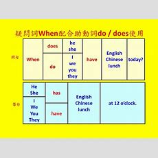 英文基礎文法 14  助動詞do & Does用法(basic English Grammar  How To