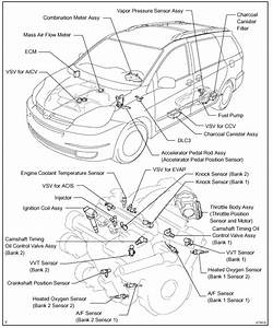 How Do I Replace The O2 Sensor In My 2005 Toyota Sienna Le