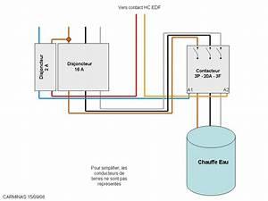 Triphasé Ou Monophasé : probl me branchement relais chauffe eau triphas conseils ~ Premium-room.com Idées de Décoration