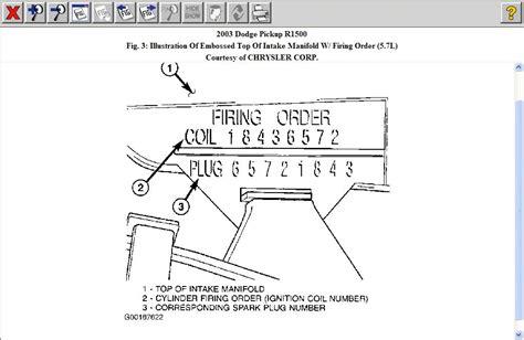 Dodge Ram Firing Order Diagram Auto Parts