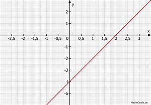 Koordinaten Schnittpunkt Berechnen Online : algebra koordinaten von schnittpunkten mit x achse und y achse berechnen mathelounge ~ Themetempest.com Abrechnung