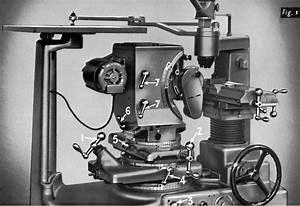 Wickman Optical Profile Grinder