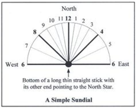 sundial template diy sun print and create add a gnomon aka board standing up at noon i