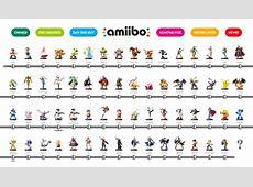 amiibo Checklist Super Smash Bros Series v1 by H3ibai