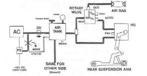 Wiring Diagram For Air Bag Suspension by Air Suspension System