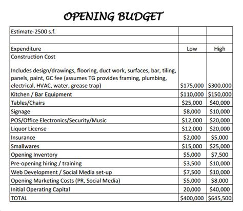 sample restaurant budget  documents   word pages
