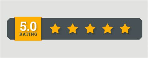 Implementing Customer Reviews On Your Ecommerce Website
