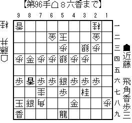 藤井 聡太 形勢 判断