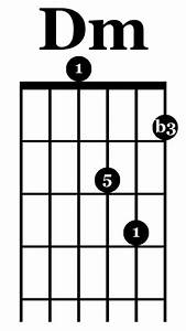 How To Embellish Guitar Chords