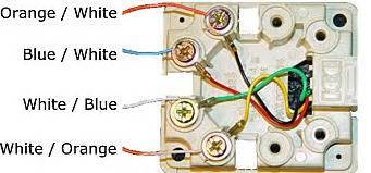 similiar phone jack wiring diagram keywords phone cable wiring diagram besides telephone phone jack wire diagram