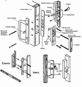 Sliding Patio Door Parts