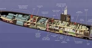 Los Angeles Class Attack Submarine Cutaway Jpg  1371 U00d7501