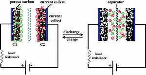 Rechargeable Battery Diagram