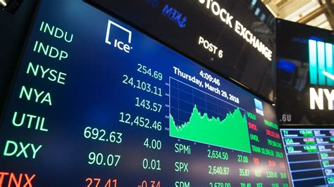Get the latest on stocks, commodities, currencies, funds, rates, etfs, and more. Day Trading 101: What is the Stock Market? - Steven Dux