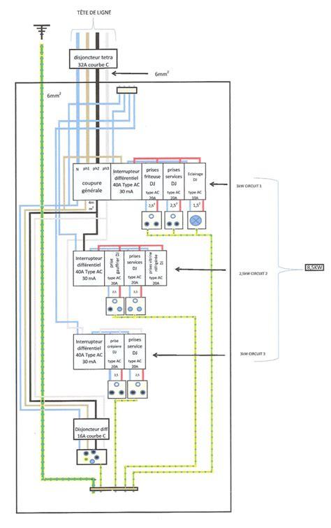 materiel cuisine professionnelle schéma électrique pour mobile home commercial