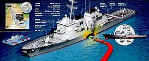 Isis  21st Century Sea Monster Or Much Ado About Nothing