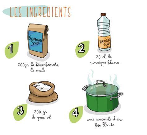 1000 Idées Sur Le Thème Organisation De L'évier De Cuisine