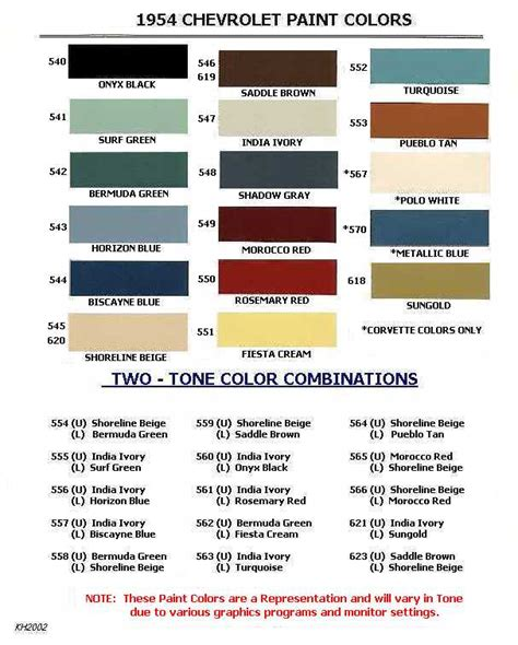 where is the paint color code on chevrolet 1957 chevy paint codes html autos post