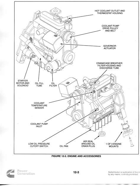Onan 4000 Rv Generator Wiring Diagram by Onan Engine Carburetor Diagram Downloaddescargar