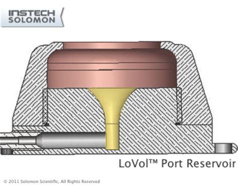 retrait chambre implantable équipements de recherche équipements perfusion