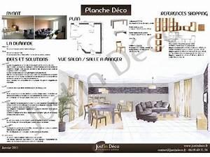 planche deco salon salle a manger ambiance design loft With ambiance salle a manger