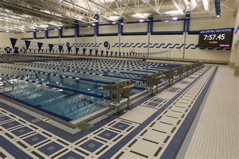 Blog Posts  Swam Swimming