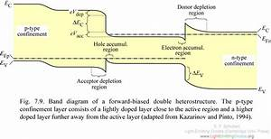Lightemittingdiodes Org Chapter 7