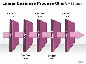 Business Powerpoint Templates 5 Phase Diagram Ppt Linear