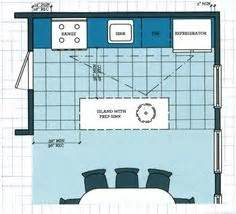 galley kitchen with island floor plans 1 wall kitchen layouts when planning a one wall kitchen