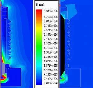 Simulation Results For Electric Field Distribution In