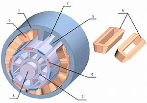 Ac Stator Winding Diagram
