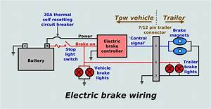 Epic Trailer Wiring Diagram With Electric Brakes 51 On Leviton Incredible For