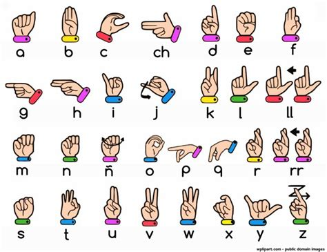 Feeling Clipart Sign Language