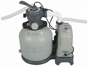 Intex Pool Pumps Provide Efficient Filtration And Circulation