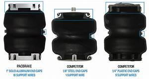 Pacbrake Airbags 01  Lly    Lbz    Lmm