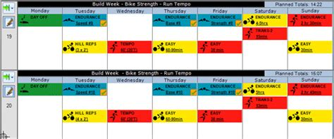 website templates for chionships ironman triathlon training schedule
