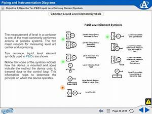 Multimedia Courseware  U2013 Level And Flow Process Control
