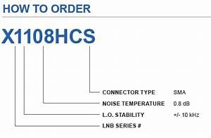 Norsat X1108hcs Ultra