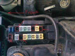1997 Ford Thunderbird Fuse Box