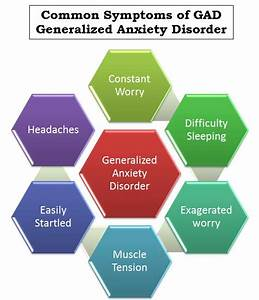 Generalized Anxiety Disorder | Brittany Fichter