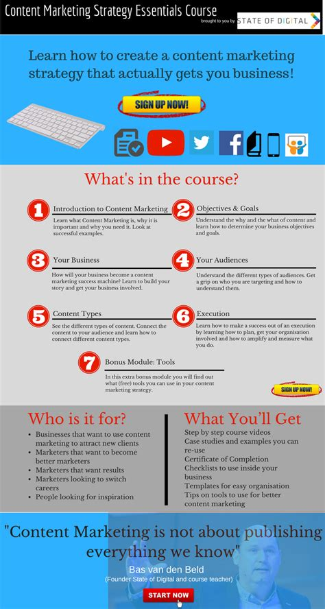 marketing strategy courses content marketing strategy essentials course state of