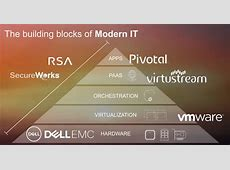Dell Completes EMC Acquisition To Become Dell Technologies