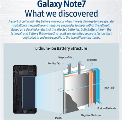 samsung  bring  galaxy note   safe battery