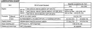 2002 Sonata Power Steering Problems
