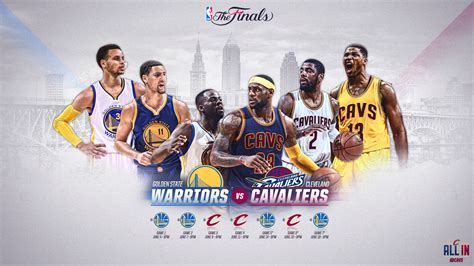 golden state warriors champions wallpapers  images