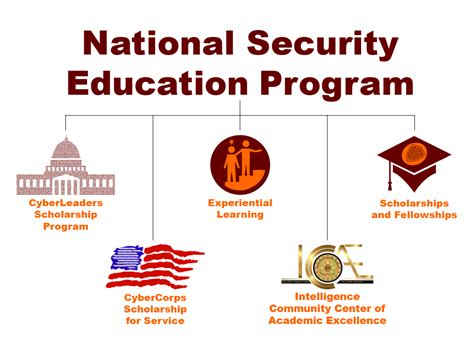 hume center saic national security educational program