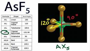 Asf5 Molecular Geometry And Bond Angles  Arsenic