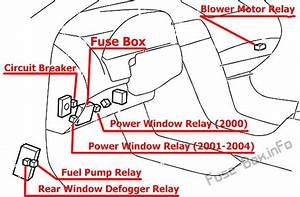 Fuse Box Diagram Infiniti I30  I35  A33  1998