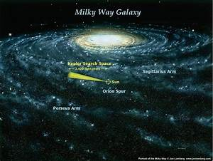 Milky Way Galaxy Earth Position - Pics about space
